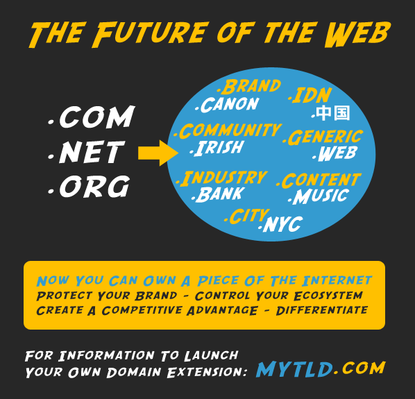 Launch New Top-Level Domain Name Extension (IDN, gTLD, TLD, .Brand) - MyTLD / ICANN